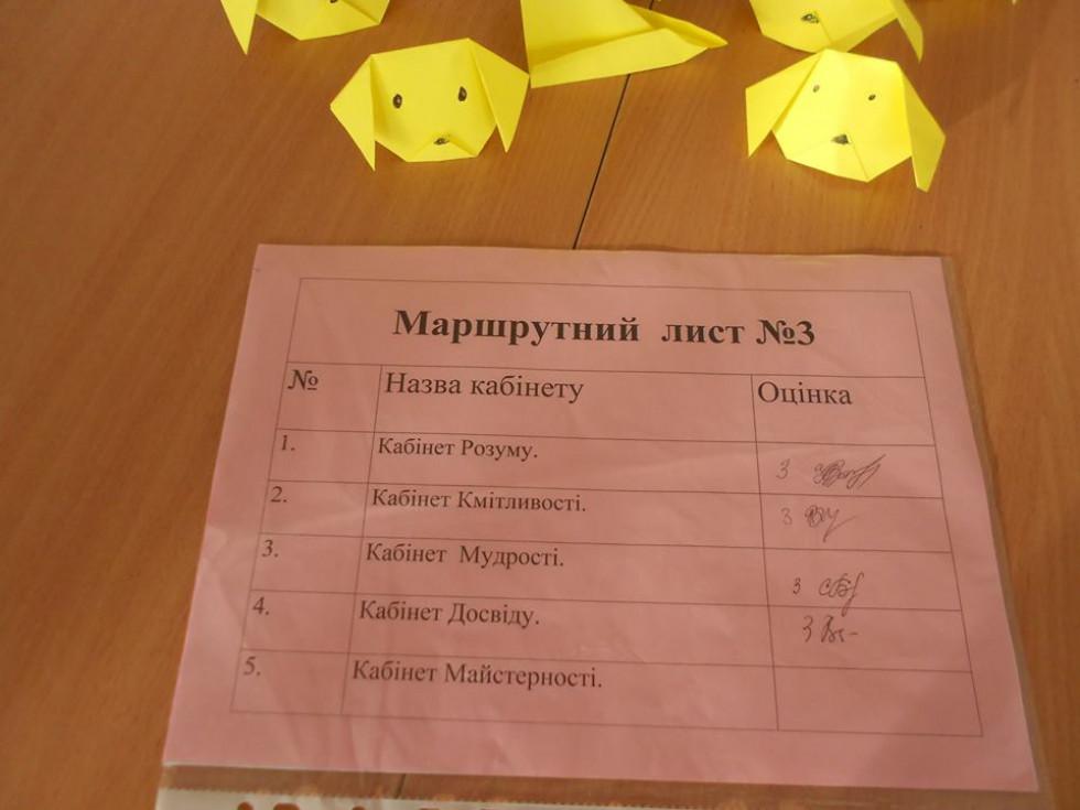 Під час квесту педагоги відвідали п'ять кабінетів